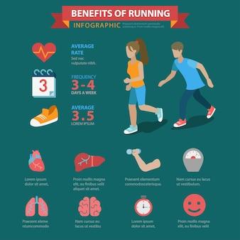 Laufen profitiert von einem flachen thematischen infografik-konzept