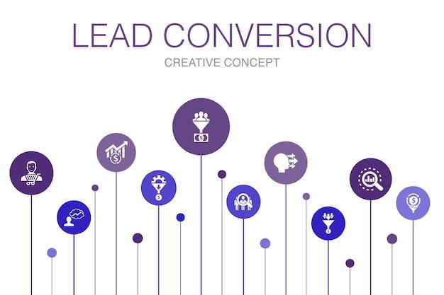 Lead conversion infografik 10 schritte vorlage. verkauf, analyse, aussicht, kunden einfache symbole