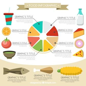 Lebensmittel infografik mit bunten kreis und flachen elemente