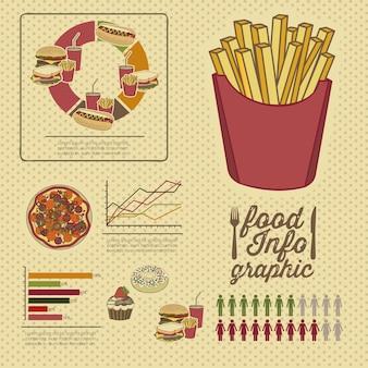 Lebensmittel infografiken