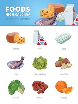 Lebensmittel mit hohem kalzium- und vitamingehalt. haricot haselnusskohl, eierfisch brokkoli orangenkäse.