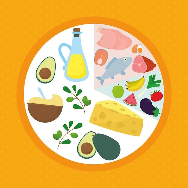Lebensmittelillustrationsdesign