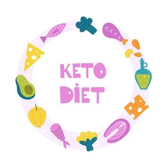 Lebensmittelkranz mit text keto-diät