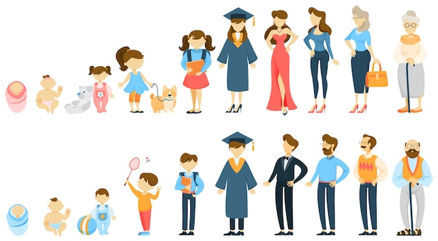 Lebensphasen gesetzt. mann und frau vom baby bis zum erwachsenen.