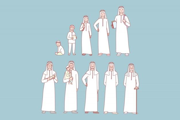Lebenszyklus-set-konzept des arabischen mannes