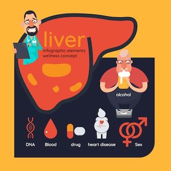 Leber infografik elemente wellness-konzept.