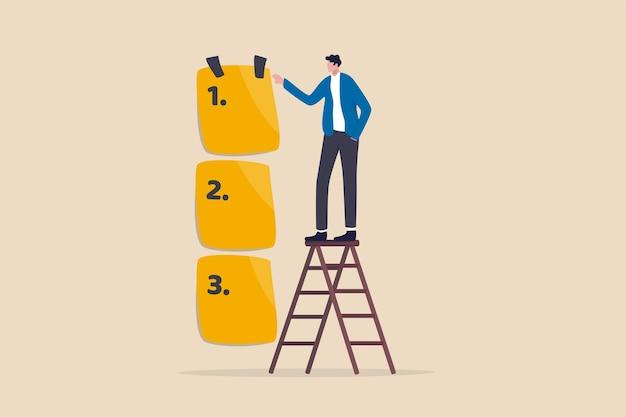 Legen sie die arbeitspriorität fest und vereinbaren sie eine liste der aufgaben, die vorher und nachher ausgeführt werden sollen
