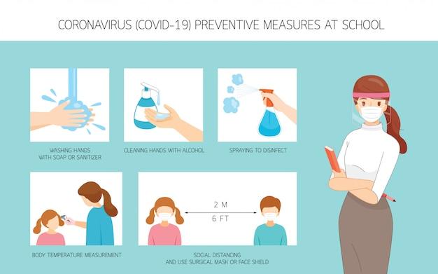 Lehrer mit chirurgischer maske und gesichtsschutz, vorbereitung vorbeugender maßnahmen für kinder zurück in die schule zum schutz der coronavirus-krankheit, covid-19