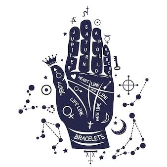 Lesen sie die zukünftigen mystischen symbole
