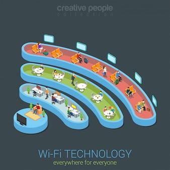 Leute des isometrischen konzeptes der drahtlosen verbindungstechnologie der öffentlichen wi-fi-zone verwenden internet durch wi-fi zu hause bei der arbeit in restaurants und im verkehr.