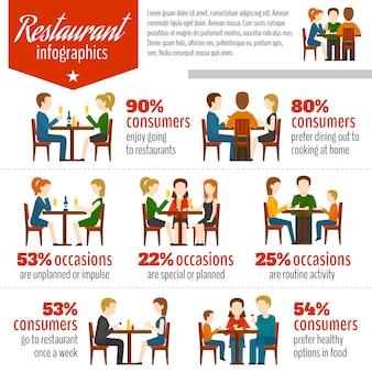 Leute im restaurant infografiken
