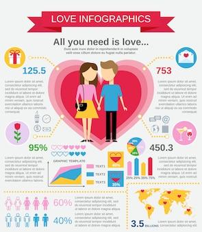 Liebe infographik vorlagensatz