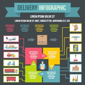 Lieferung infografik im flachen stil für jedes design