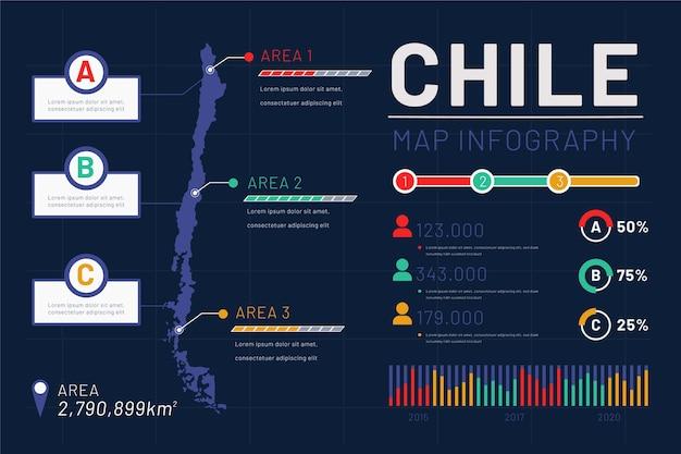 Lineare chile karte infografik