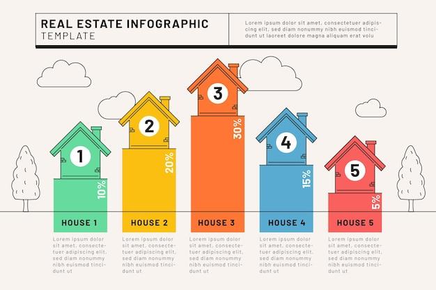 Lineare flache immobilieninfografik