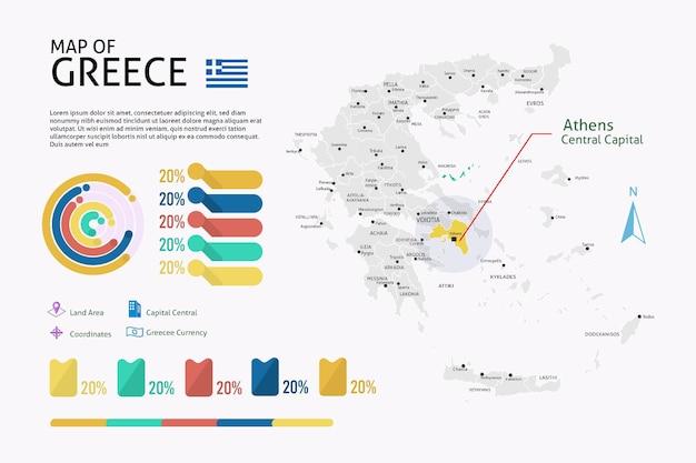 Lineare griechenlandkarte infografik