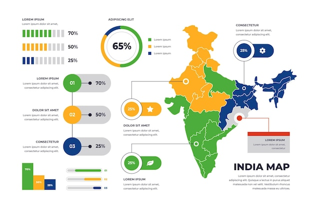 Lineare indien karte infografik