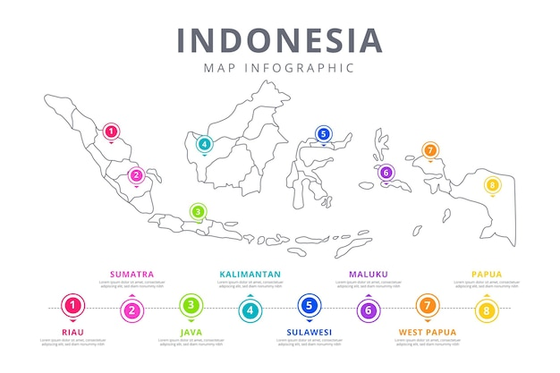 Lineare indonesien-karte mit statistik
