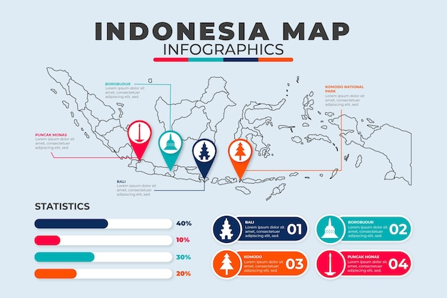 Lineare indonesien karte