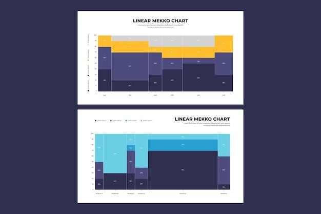 Lineare mekko-diagramm-infografik