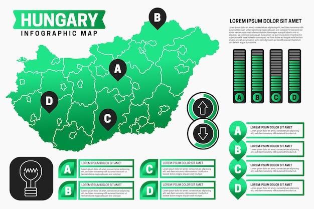 Lineare ungarische karte infografik