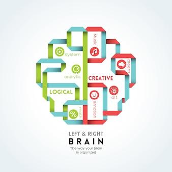 Linke und rechte Gehirnfunktionsillustration