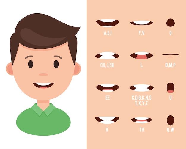 Lippensynchronisationssammlung für animation