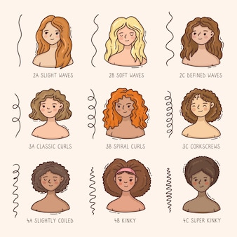 Lockige haartypen