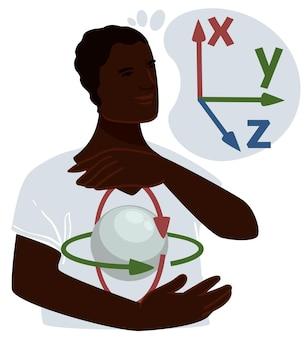 Lösung geometrischer probleme achsen und dimensionen