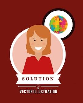 Lösungsdesign