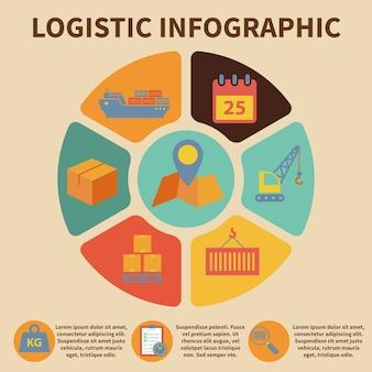 Logistik Infografik