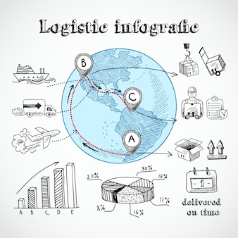 Logistische globus infografisch