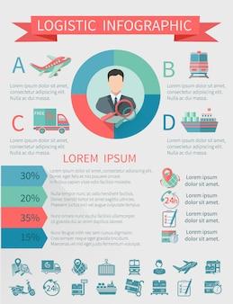 Logistische infografiken festgelegt