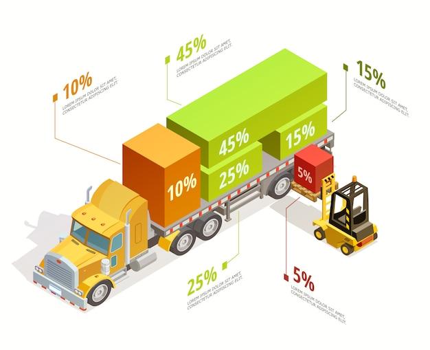 Logistische infographik isometrische vorlage