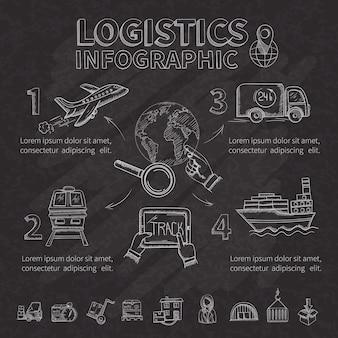 Logistisches infographik-set