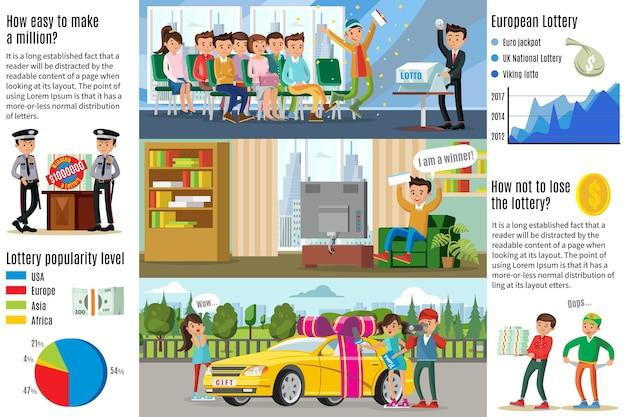 Lotterie gewinner infografik horizontale banner