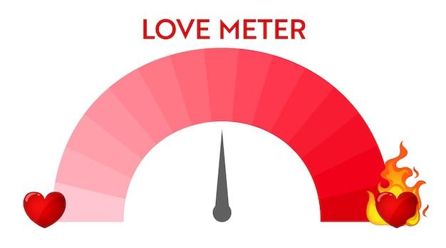 Love level meter-anzeige. herz-tachometer-design. valentinstag kartengestaltungselement.