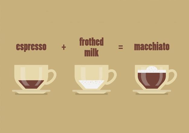 Macchiato-kaffeerezept