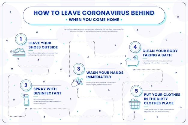 Machen sie sich vor dem betreten des hauses von coronavirus frei