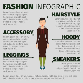 Mädchen auf die lange kleidermode infographic