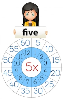 Mädchen auf fünf mehrfacher tabelle