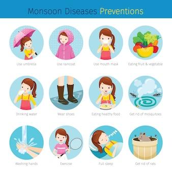 Mädchen mit monsunkrankheiten-präventionssatz