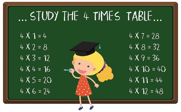 Mädchen und die vierfache tabelle