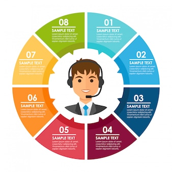 Männliches callcenter infografik