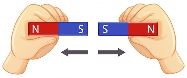Magnetfeldversuch mit magnetstäben