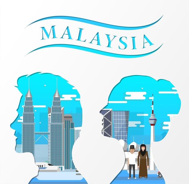 Malaysia infografik