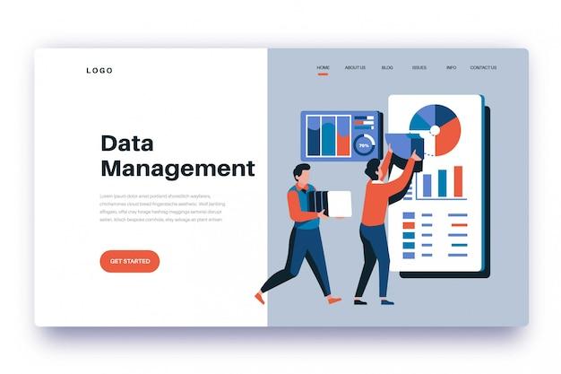 Management von zielseitendaten