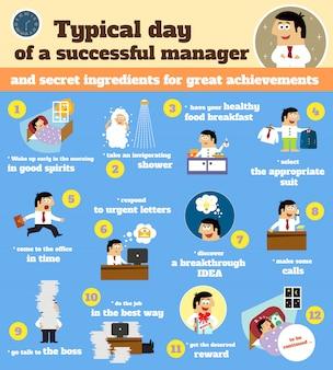 Manager planen typischen arbeitstag