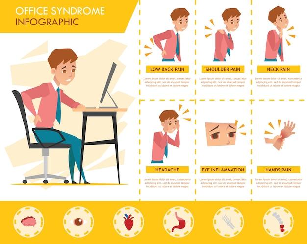 Mann büro syndrom infografik