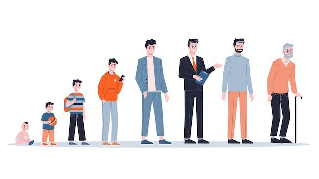 Mann in unterschiedlichem alter. vom kind zum alten menschen. teenager-, erwachsenen- und babygeneration. alterungsprozess. illustration im cartoon-stil
